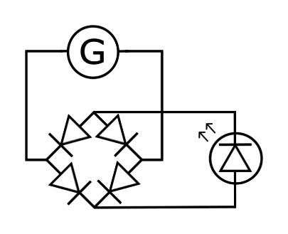 Schéma du générateur relié à un pont de diodes et à une LED