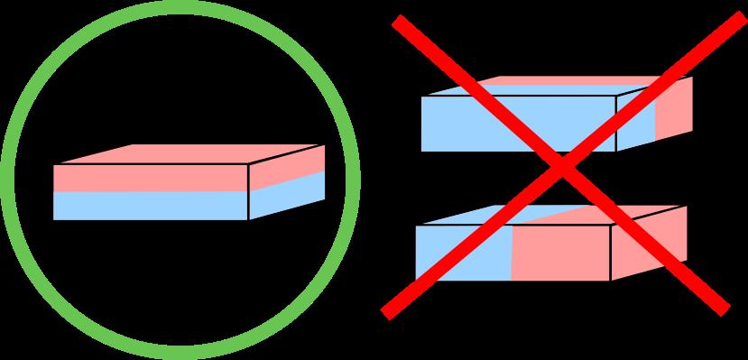 aimants geometrie poles